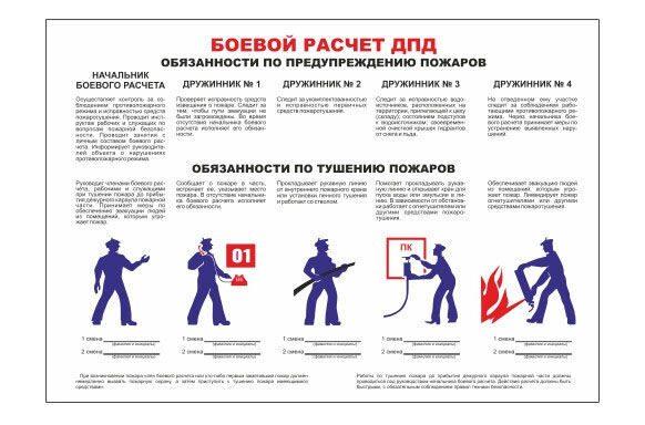 Рабочая тетрадь по русскому языку 5 класс рыбченкова 1 часть решебник ответы